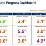20200819_Schroders Climate Progress Dashboard